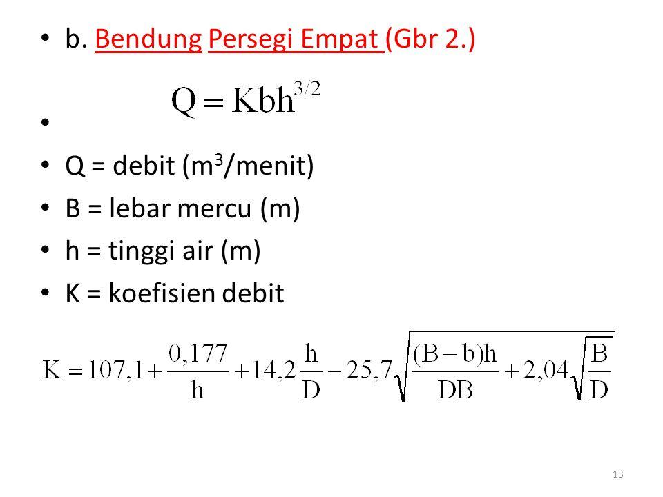 • b. Bendung Persegi Empat (Gbr 2.) • • Q = debit (m 3 /menit) • B = lebar mercu (m) • h = tinggi air (m) • K = koefisien debit 13