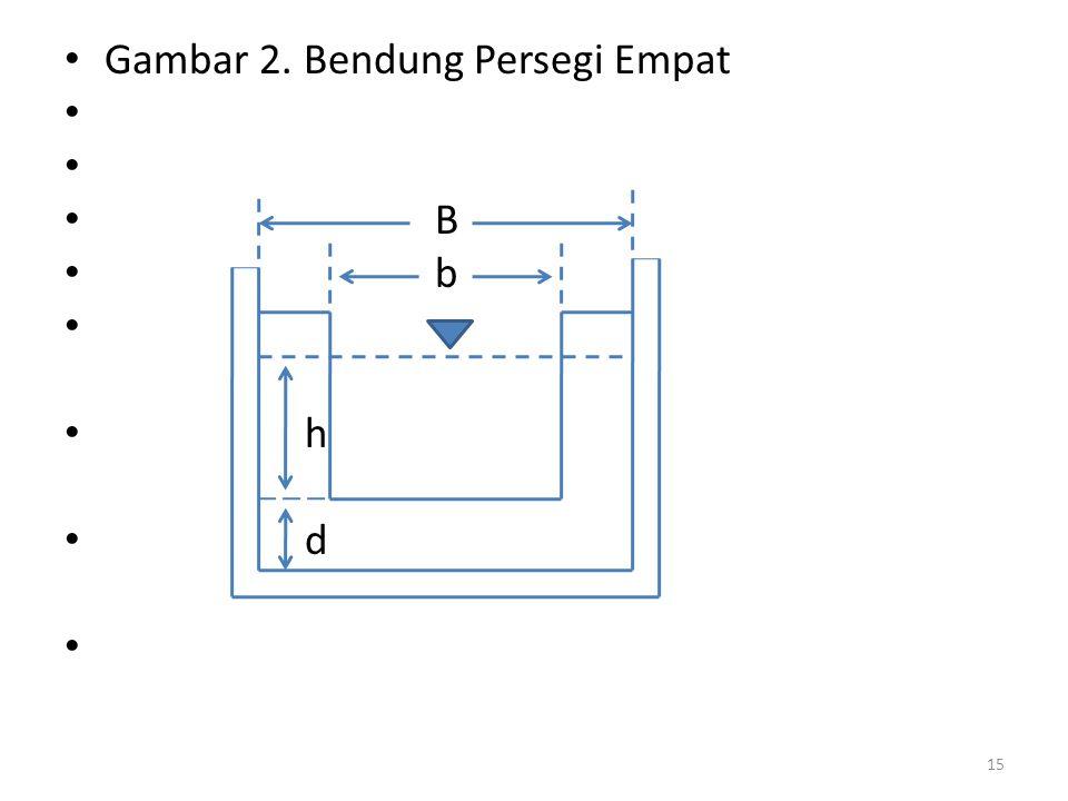 • Gambar 2. Bendung Persegi Empat • • B • b • • h • d • 15