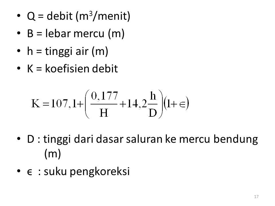 • Q = debit (m 3 /menit) • B = lebar mercu (m) • h = tinggi air (m) • K = koefisien debit • D : tinggi dari dasar saluran ke mercu bendung (m) • ϵ : s