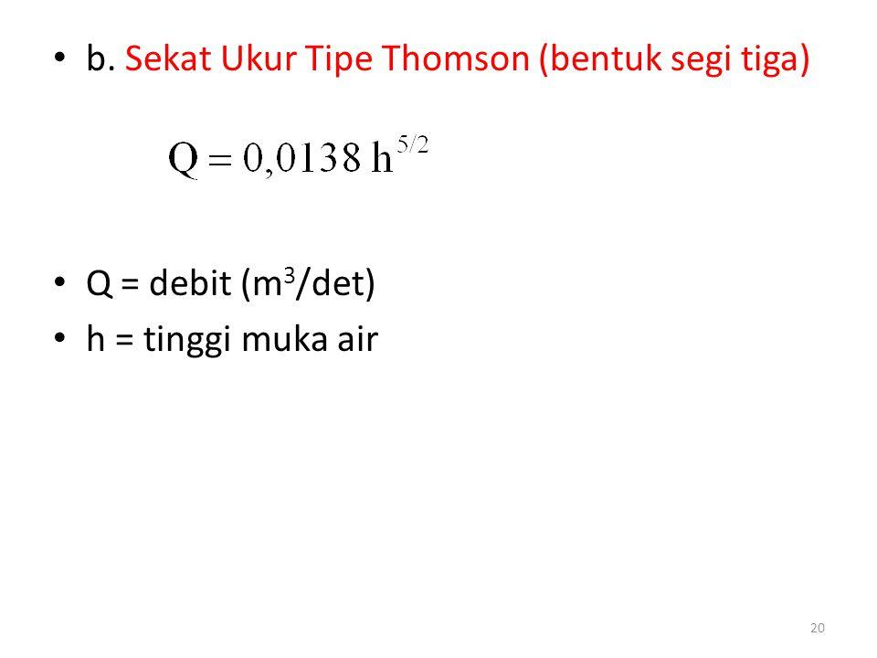 • b. Sekat Ukur Tipe Thomson (bentuk segi tiga) • Q = debit (m 3 /det) • h = tinggi muka air 20
