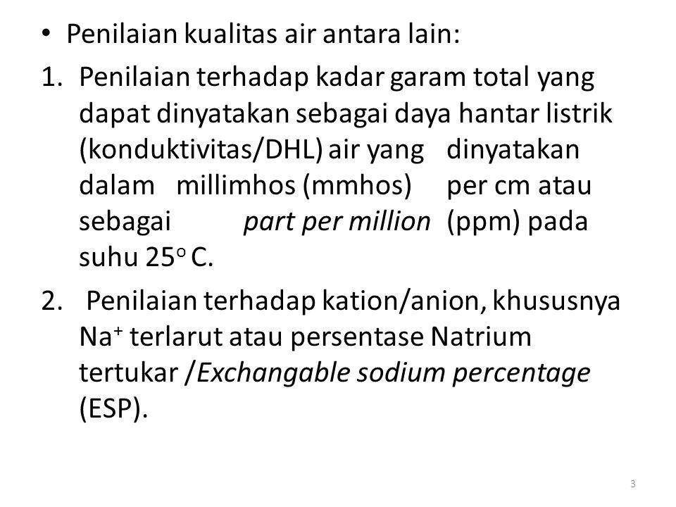 • Penilaian kualitas air antara lain: 1.Penilaian terhadap kadar garam total yang dapat dinyatakan sebagai daya hantar listrik (konduktivitas/DHL) air