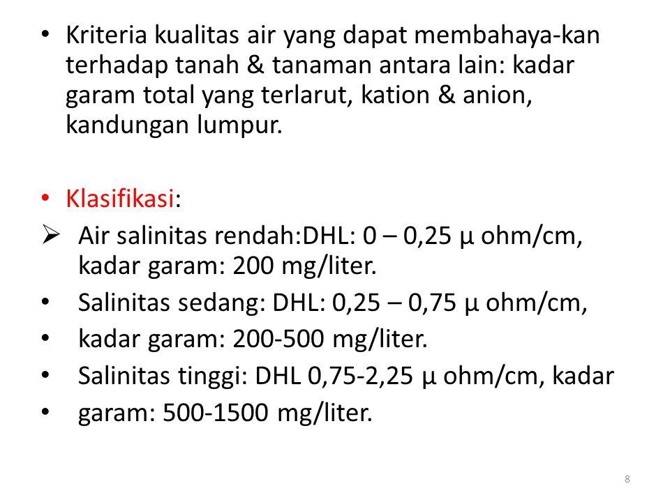  Boron • Boron: 0,33 ppm baik.