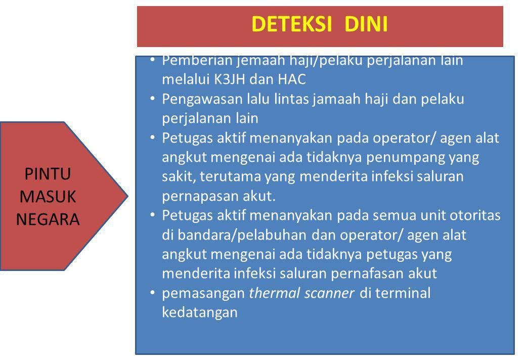 KESIAPSIAGAAN Kesiapan KKP meliputi : SDM SAR- PRASAR BIAYA 1Desiminasi informasi  Kepada Masyarakat bandara  Keluarga Jamaah di Asrama 2Komunikasi dan koordinasi 3Mengaktifkan Renkon  Ambulans Evakuasi  Alat komunikasi dan manajemen data  Sarana layanan kesehatan (Tenda)  Logistik : APD, obat dll  Bahan KIE  Pedoman/ SOP  Mobilisasi SD