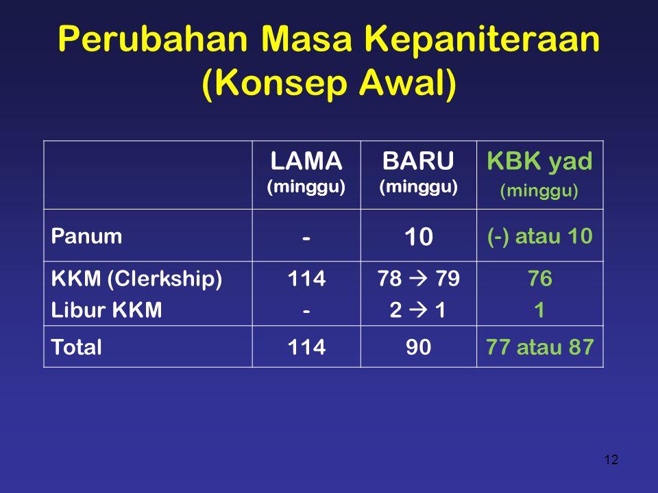 Perubahan Masa Kepaniteraan (Konsep Awal) LAMA (minggu) BARU (minggu) KBK yad (minggu) Panum -10 (-) atau 10 KKM (Clerkship) Libur KKM 114 - 78  79 2