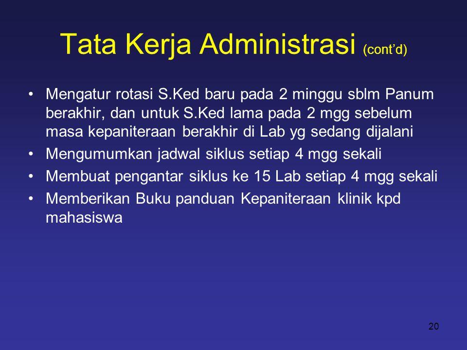 Tata Kerja Administrasi (cont'd) •Mengatur rotasi S.Ked baru pada 2 minggu sblm Panum berakhir, dan untuk S.Ked lama pada 2 mgg sebelum masa kepaniter