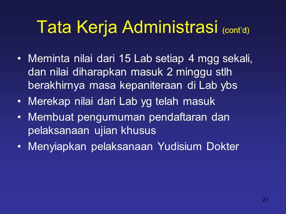 Tata Kerja Administrasi (cont'd) •Meminta nilai dari 15 Lab setiap 4 mgg sekali, dan nilai diharapkan masuk 2 minggu stlh berakhirnya masa kepaniteraa