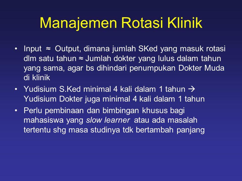 Manajemen Rotasi Klinik •Input ≈ Output, dimana jumlah SKed yang masuk rotasi dlm satu tahun ≈ Jumlah dokter yang lulus dalam tahun yang sama, agar bs