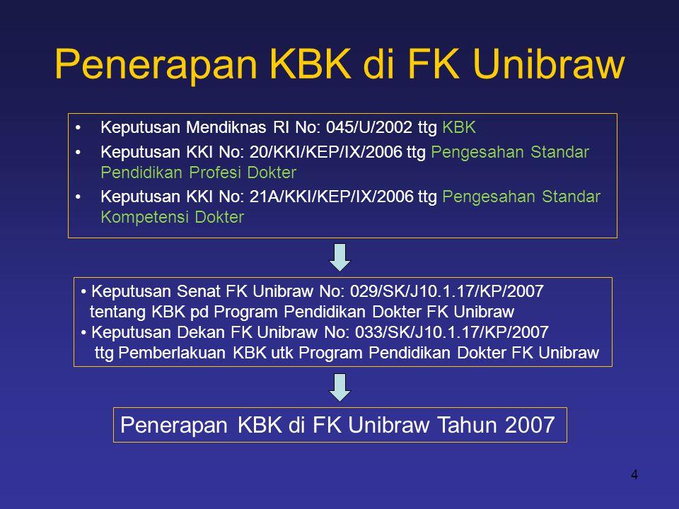 Penerapan KBK di FK Unibraw •Keputusan Mendiknas RI No: 045/U/2002 ttg KBK •Keputusan KKI No: 20/KKI/KEP/IX/2006 ttg Pengesahan Standar Pendidikan Pro