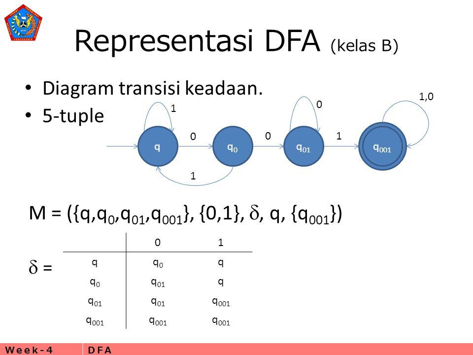 Week-4DFA Representasi DFA (kelas B) • Diagram transisi keadaan. • 5-tuple qq0q0 q 01 q 001 1 1 0 01 1,0 0 M = ({q,q 0,q 01,q 001 }, {0,1}, , q, {q 0