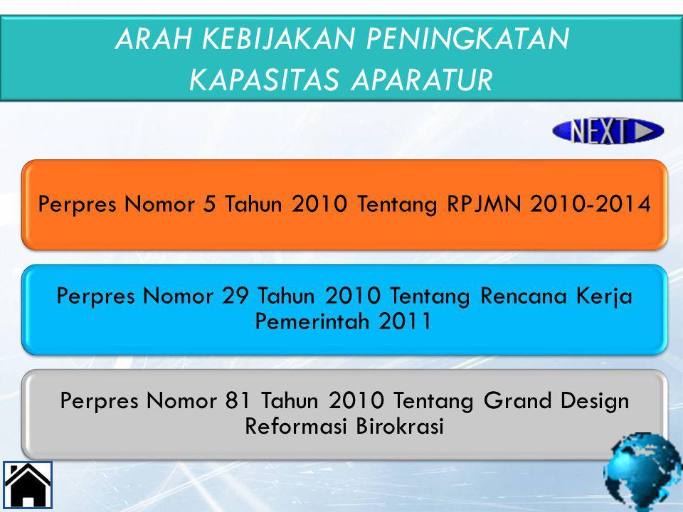 Perpres Nomor 5 Tahun 2010 Tentang RPJMN 2010-2014 Perpres Nomor 29 Tahun 2010 Tentang Rencana Kerja Pemerintah 2011 Perpres Nomor 81 Tahun 2010 Tenta