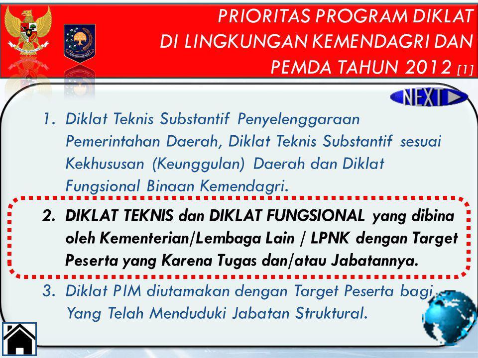 PRIORITAS PROGRAM DIKLAT DI LINGKUNGAN KEMENDAGRI DAN PEMDA TAHUN 2012 [1] 1.Diklat Teknis Substantif Penyelenggaraan Pemerintahan Daerah, Diklat Tekn