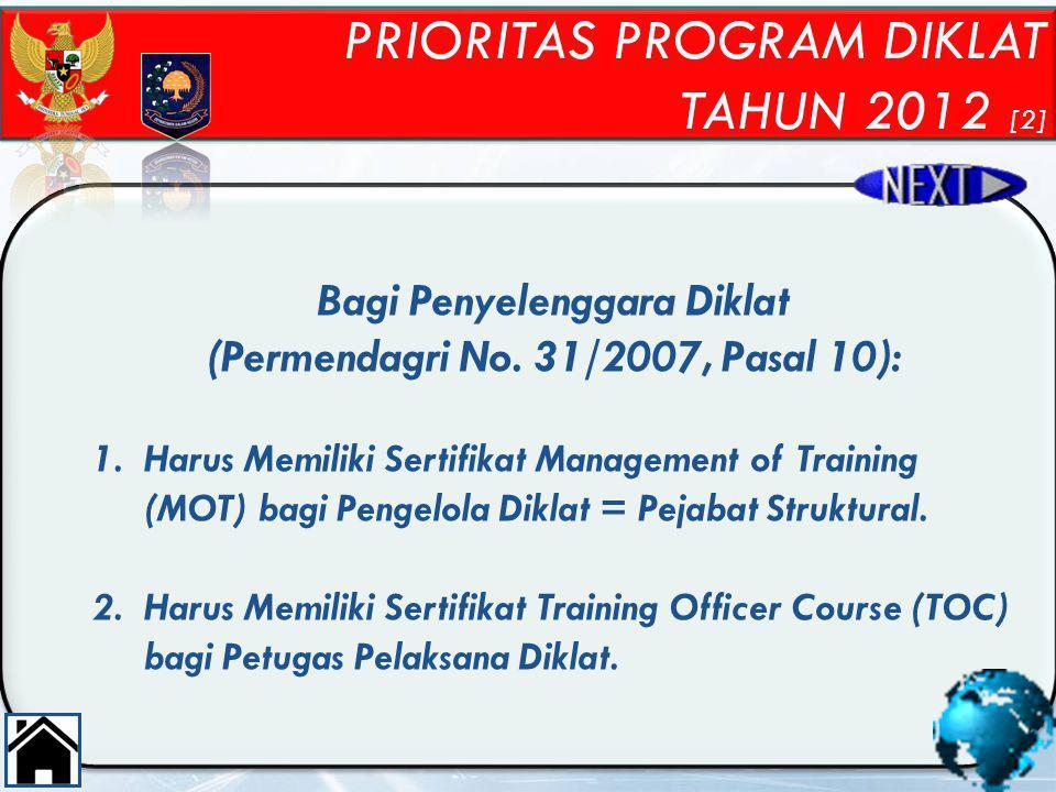 PRIORITAS PROGRAM DIKLAT TAHUN 2012 [2] Bagi Penyelenggara Diklat (Permendagri No. 31/2007, Pasal 10): 1.Harus Memiliki Sertifikat Management of Train