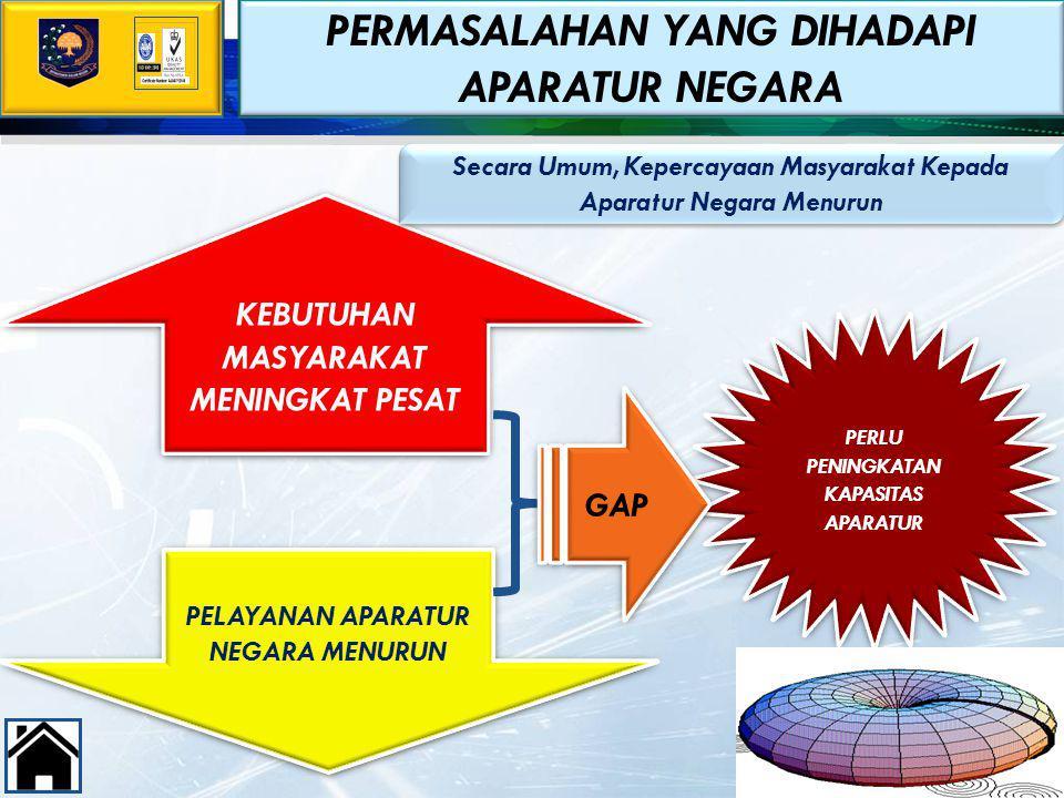 PRIORITAS PROGRAM DIKLAT TAHUN 2012 [2] Bagi Penyelenggara Diklat (Permendagri No.