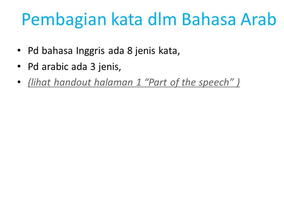 """Pembagian kata dlm Bahasa Arab • Pd bahasa Inggris ada 8 jenis kata, • Pd arabic ada 3 jenis, • (lihat handout halaman 1 """"Part of the speech"""" ) (lihat"""