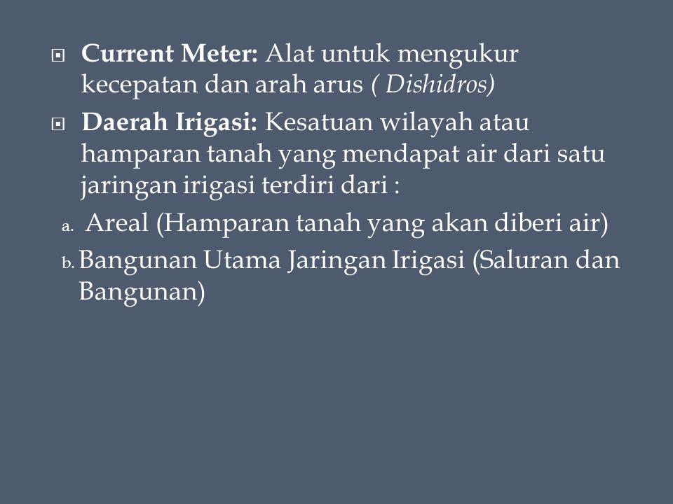  Current Meter: Alat untuk mengukur kecepatan dan arah arus ( Dishidros)  Daerah Irigasi: Kesatuan wilayah atau hamparan tanah yang mendapat air dar