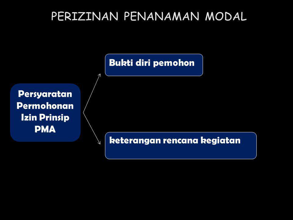Persyaratan Permohonan Izin Prinsip PMA keterangan rencana kegiatan Bukti diri pemohon