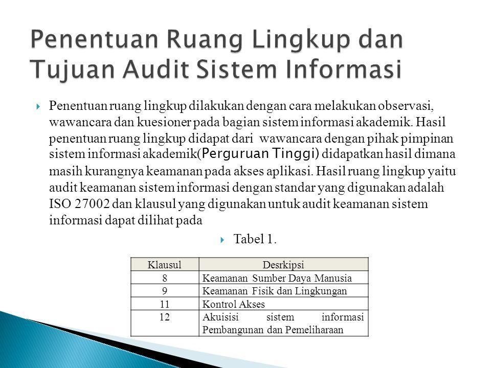  Penentuan ruang lingkup dilakukan dengan cara melakukan observasi, wawancara dan kuesioner pada bagian sistem informasi akademik. Hasil penentuan ru