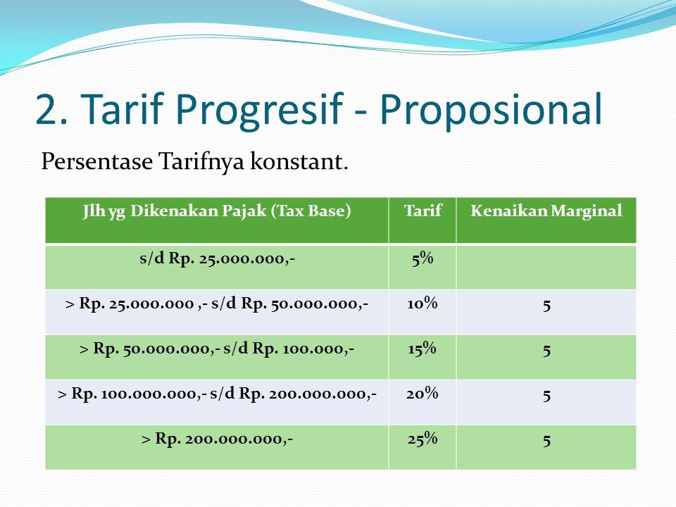 2. Tarif Progresif - Proposional Persentase Tarifnya konstant. Jlh yg Dikenakan Pajak (Tax Base)TarifKenaikan Marginal s/d Rp. 25.000.000,-5% > Rp. 25