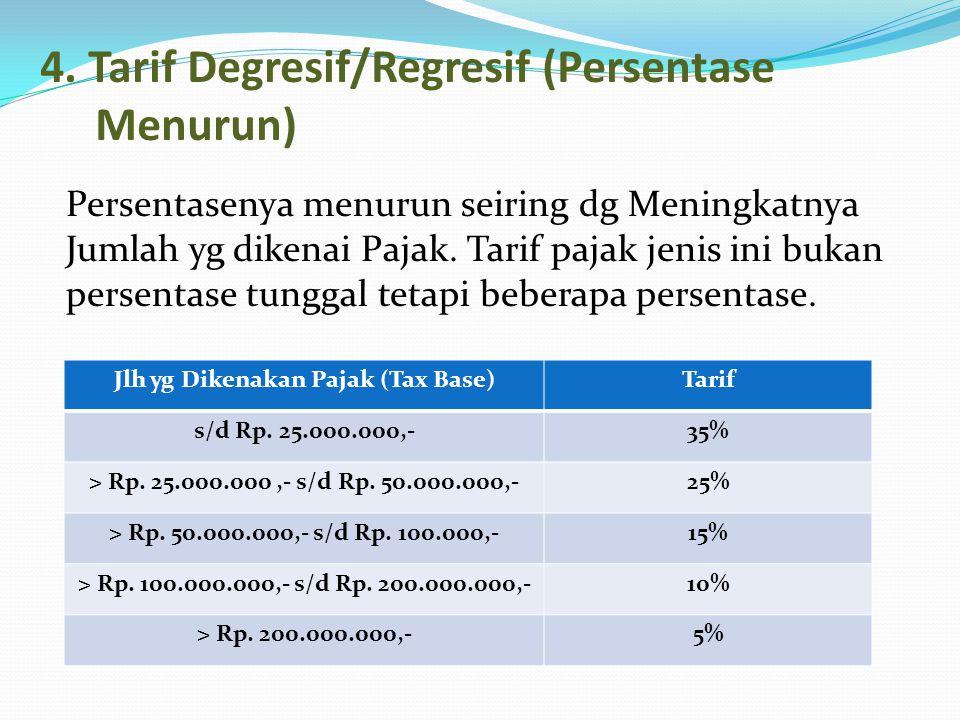 4. Tarif Degresif/Regresif (Persentase Menurun) Persentasenya menurun seiring dg Meningkatnya Jumlah yg dikenai Pajak. Tarif pajak jenis ini bukan per