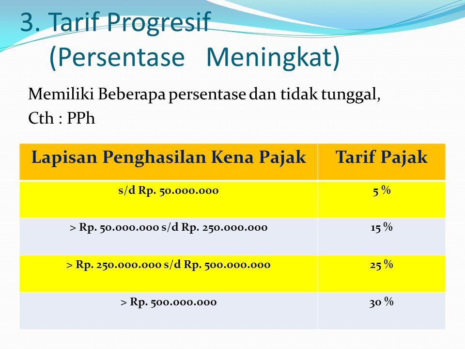 3. Tarif Progresif (Persentase Meningkat) Memiliki Beberapa persentase dan tidak tunggal, Cth : PPh Lapisan Penghasilan Kena PajakTarif Pajak s/d Rp.