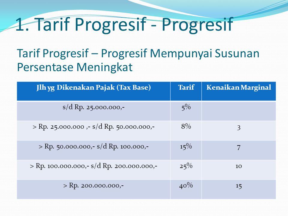 1. Tarif Progresif - Progresif Jlh yg Dikenakan Pajak (Tax Base)TarifKenaikan Marginal s/d Rp. 25.000.000,-5% > Rp. 25.000.000,- s/d Rp. 50.000.000,-8