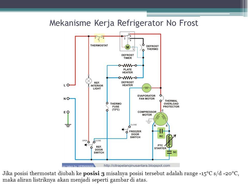 Jika posisi thermostat diubah ke posisi 3 misalnya posisi tersebut adalah range -15°C s/d -20°C, maka aliran listriknya akan menjadi seperti gambar di
