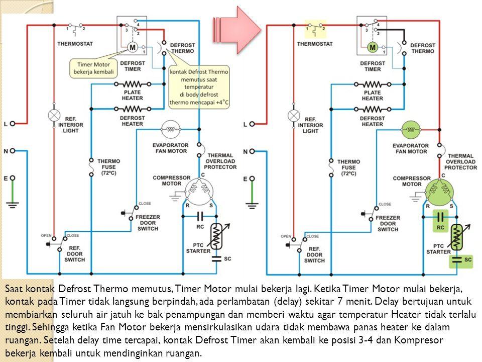 Saat kontak Defrost Thermo memutus, Timer Motor mulai bekerja lagi. Ketika Timer Motor mulai bekerja, kontak pada Timer tidak langsung berpindah, ada