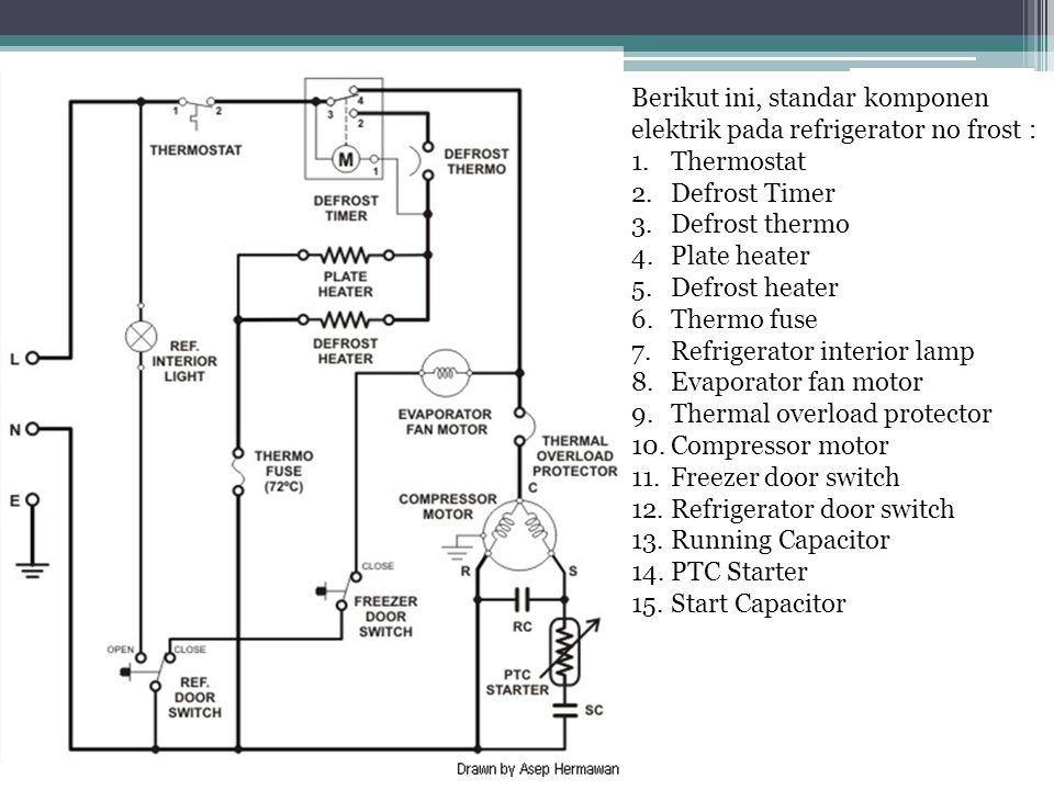 Berikut ini, standar komponen elektrik pada refrigerator no frost : 1.Thermostat 2.Defrost Timer 3.Defrost thermo 4.Plate heater 5.Defrost heater 6.Th