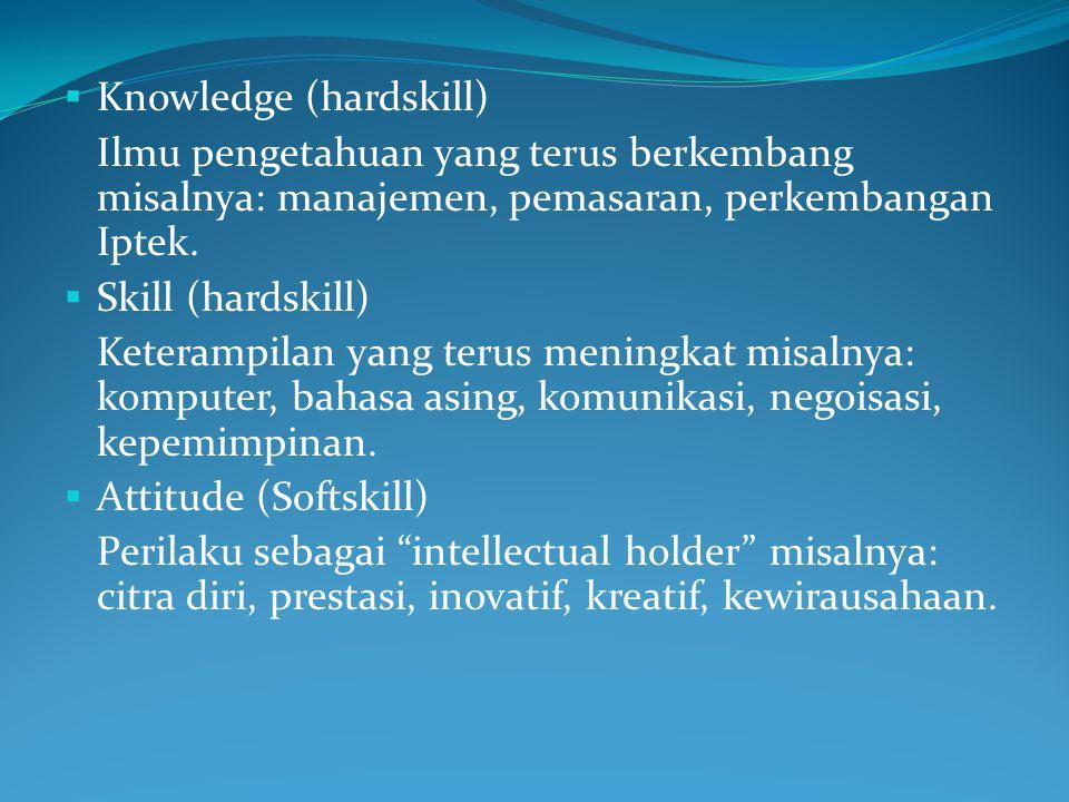  Knowledge (hardskill) Ilmu pengetahuan yang terus berkembang misalnya: manajemen, pemasaran, perkembangan Iptek.  Skill (hardskill) Keterampilan ya