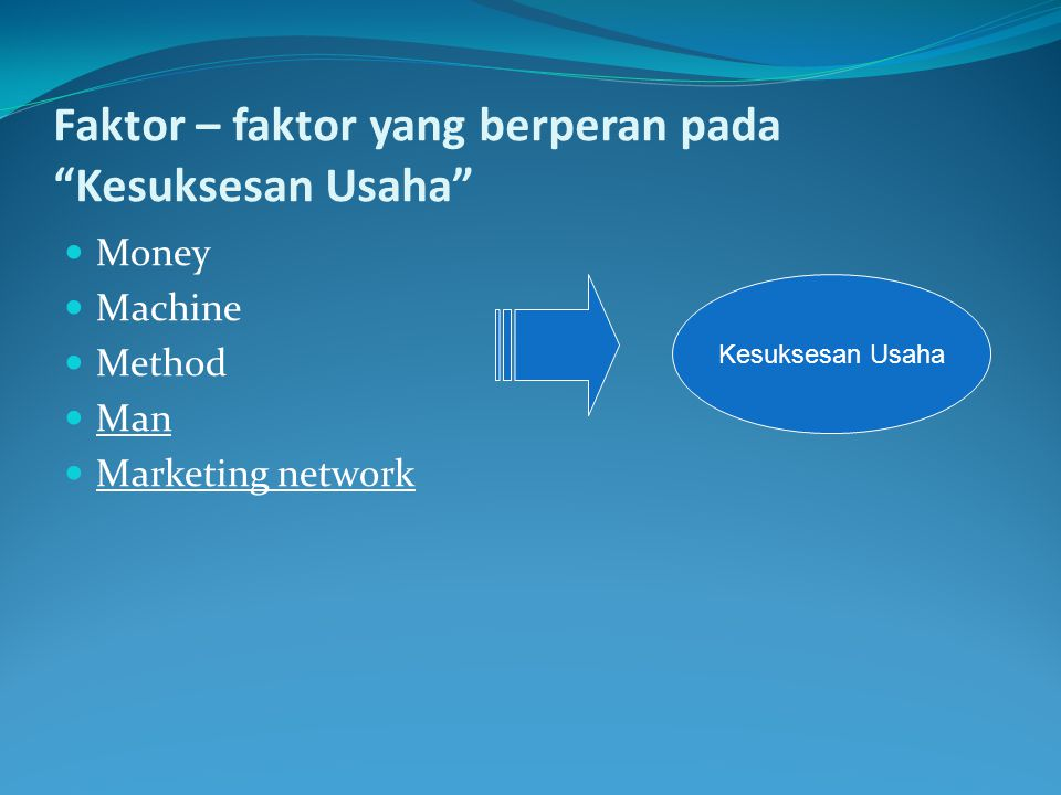 "Faktor – faktor yang berperan pada ""Kesuksesan Usaha""  Money  Machine  Method  Man  Marketing network Kesuksesan Usaha"