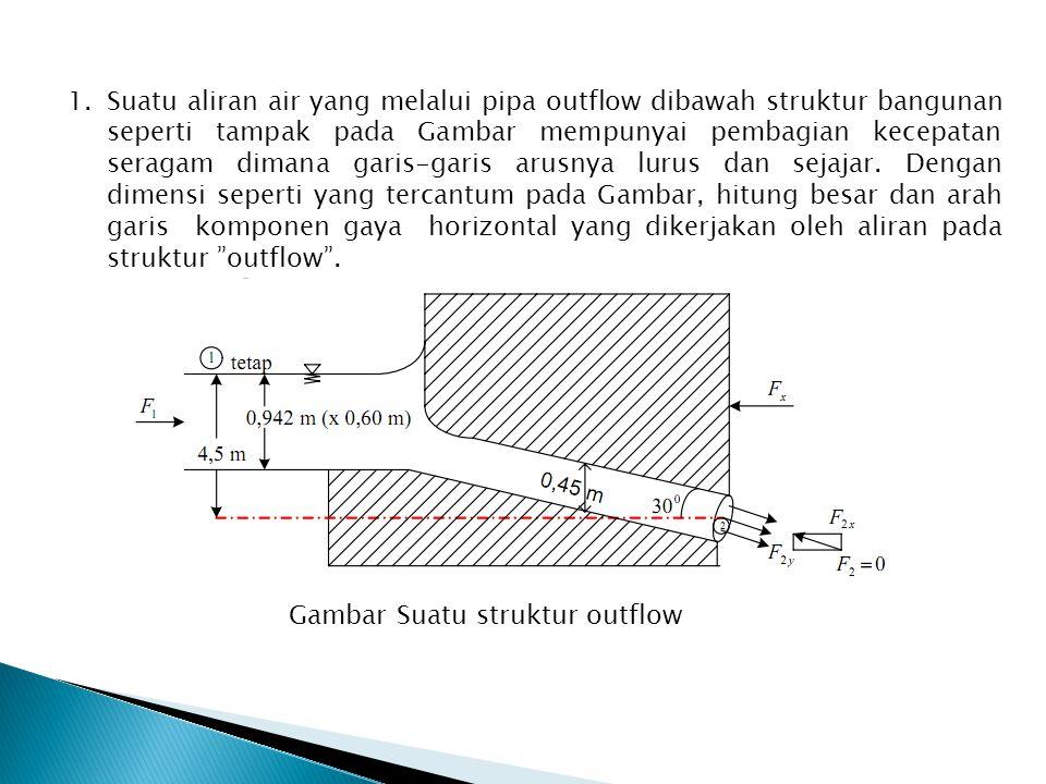 1.Suatu aliran air yang melalui pipa outflow dibawah struktur bangunan seperti tampak pada Gambar mempunyai pembagian kecepatan seragam dimana garis-g