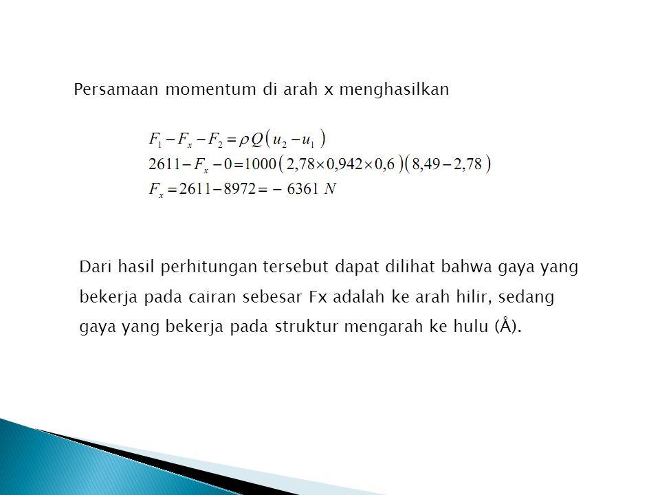 Persamaan momentum di arah x menghasilkan Dari hasil perhitungan tersebut dapat dilihat bahwa gaya yang bekerja pada cairan sebesar Fx adalah ke arah