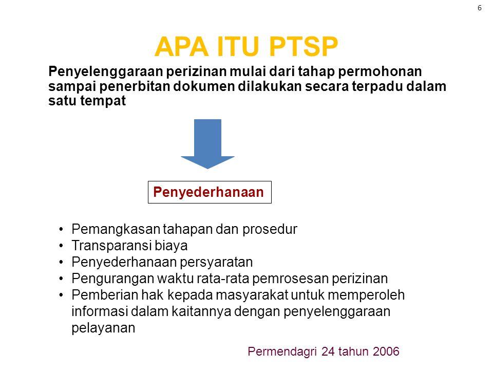 Peraturan Daerah Kabupaten Bandung Nomor 21 Tahun 2007, tentang Pembentukan Organisasi Lembaga Teknis Daerah Kabupaten Bandung Peraturan Bupati Bandun