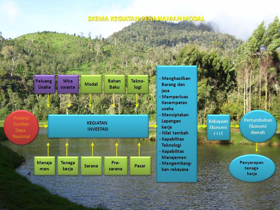 Peraturan Gubernur Jawa Barat No.
