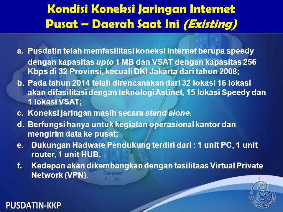 Kondisi Koneksi Jaringan Internet Pusat – Daerah Saat Ini (Existing) Kondisi Koneksi Jaringan Internet Pusat – Daerah Saat Ini (Existing) a.Pusdatin t