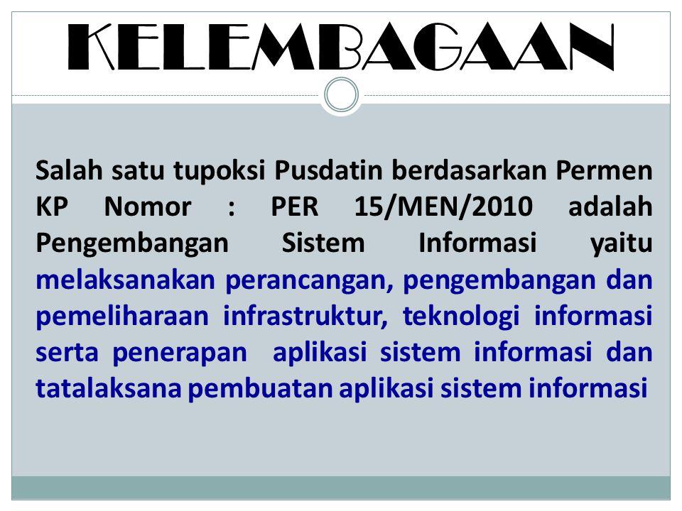 KELEMBAGAAN Salah satu tupoksi Pusdatin berdasarkan Permen KP Nomor : PER 15/MEN/2010 adalah Pengembangan Sistem Informasi yaitu melaksanakan perancan