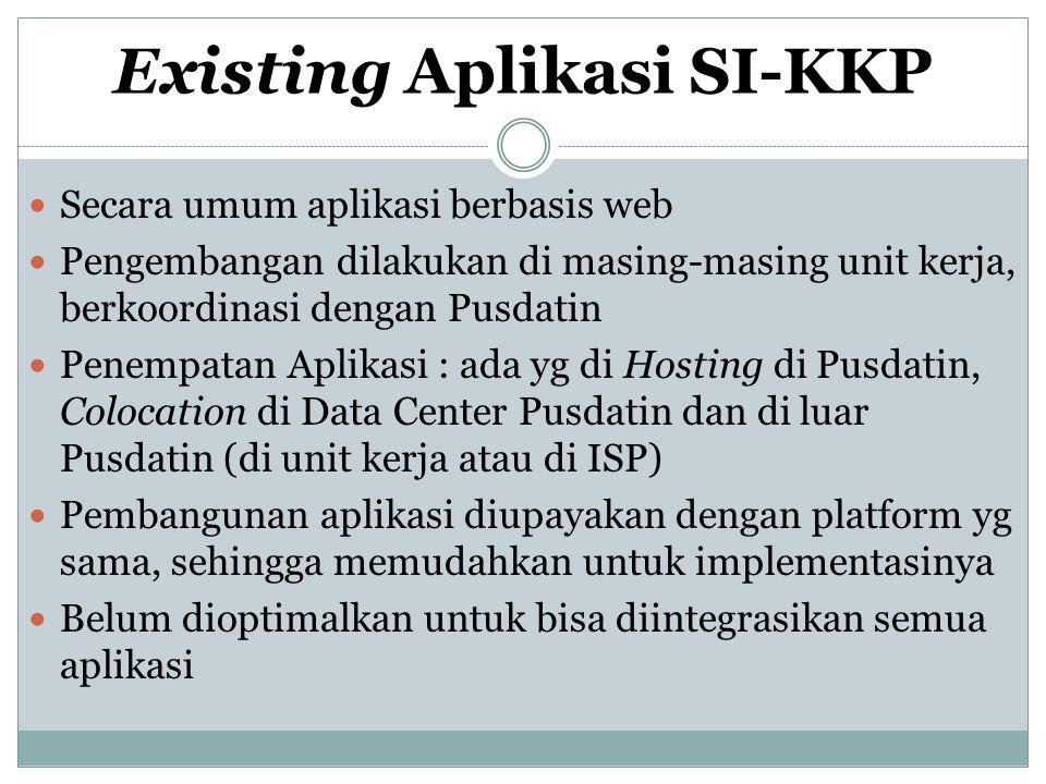 Existing Aplikasi SI-KKP  Secara umum aplikasi berbasis web  Pengembangan dilakukan di masing-masing unit kerja, berkoordinasi dengan Pusdatin  Pen