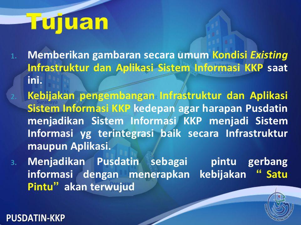 1. Memberikan gambaran secara umum Kondisi Existing Infrastruktur dan Aplikasi Sistem Informasi KKP saat ini. 2. Kebijakan pengembangan Infrastruktur
