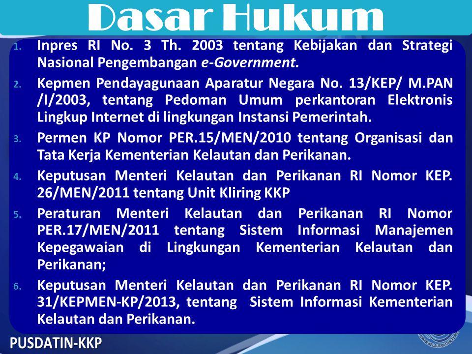 Dasar Hukum 1. Inpres RI No. 3 Th. 2003 tentang Kebijakan dan Strategi Nasional Pengembangan e-Government. 2. Kepmen Pendayagunaan Aparatur Negara No.