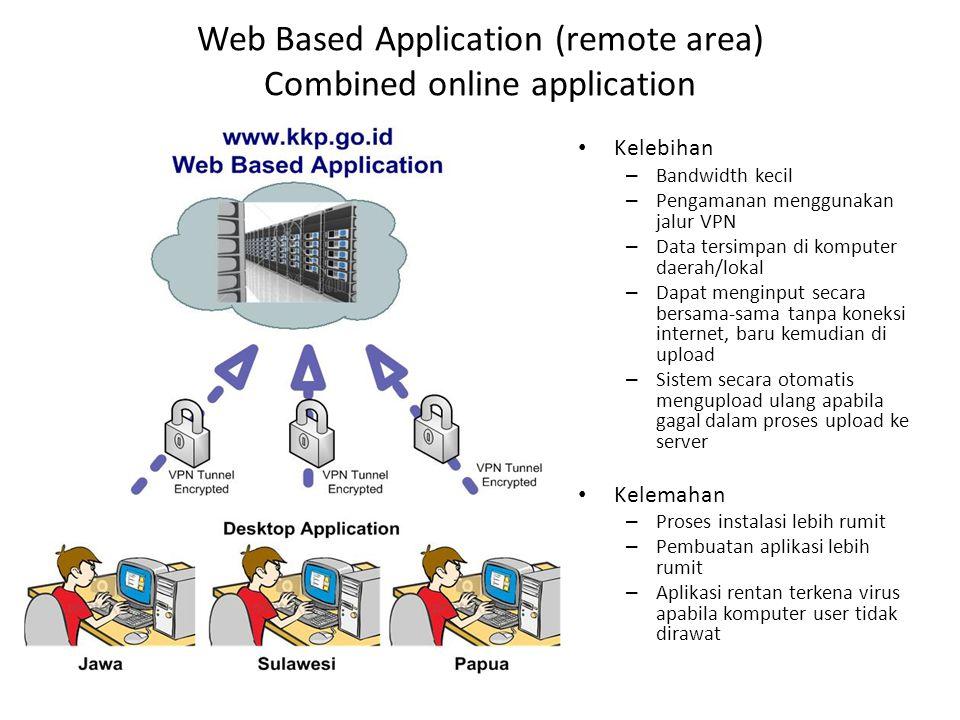 Web Based Application (remote area) Combined online application • Kelebihan – Bandwidth kecil – Pengamanan menggunakan jalur VPN – Data tersimpan di k