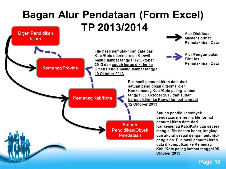 Page 13 Bagan Alur Pendataan (Form Excel) TP 2013/2014 Ditjen Pendidikan Islam Kemenag Provinsi Kemenag Kab/Kota Satuan Pendidikan/Obyek Pendataan Alu