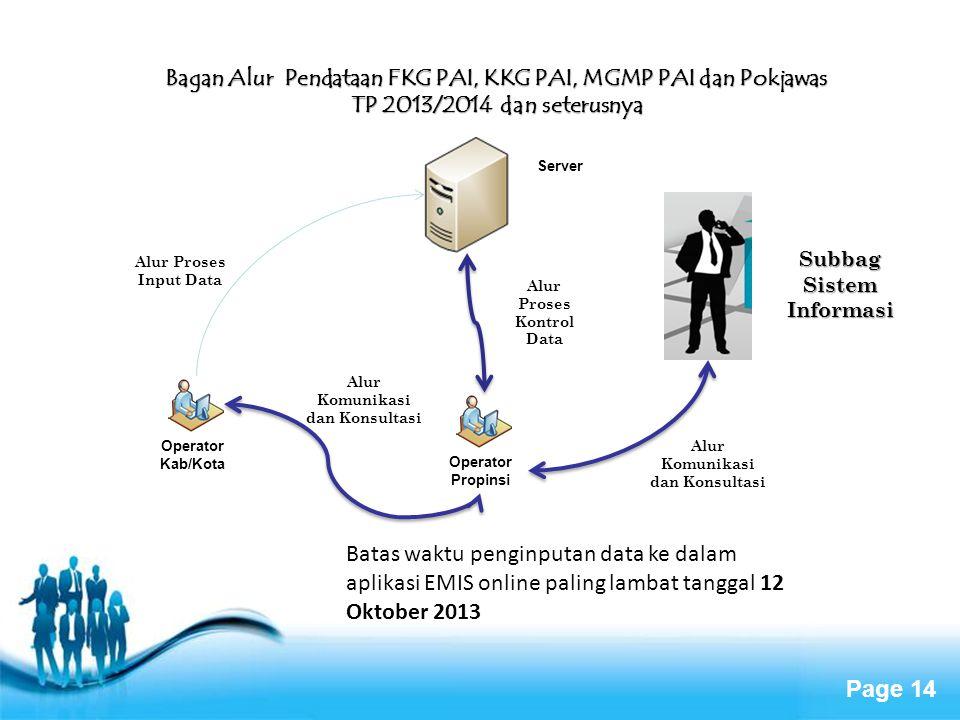 Page 14 Bagan Alur Pendataan FKG PAI, KKG PAI, MGMP PAI dan Pokjawas TP 2013/2014 dan seterusnya Server Operator Kab/Kota Operator Propinsi Alur Prose