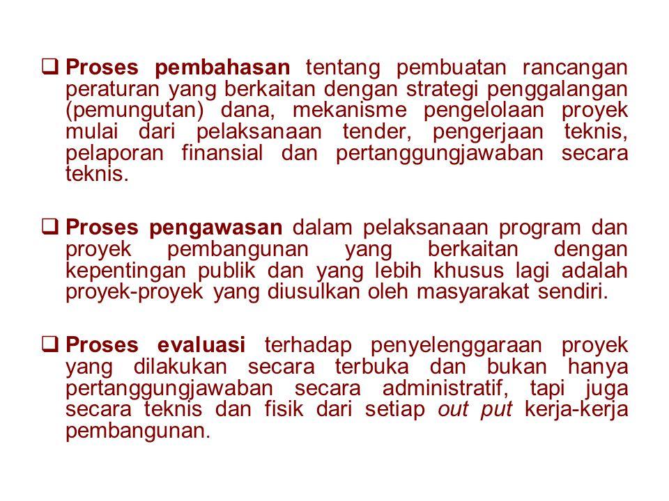  Proses pembahasan tentang pembuatan rancangan peraturan yang berkaitan dengan strategi penggalangan (pemungutan) dana, mekanisme pengelolaan proyek