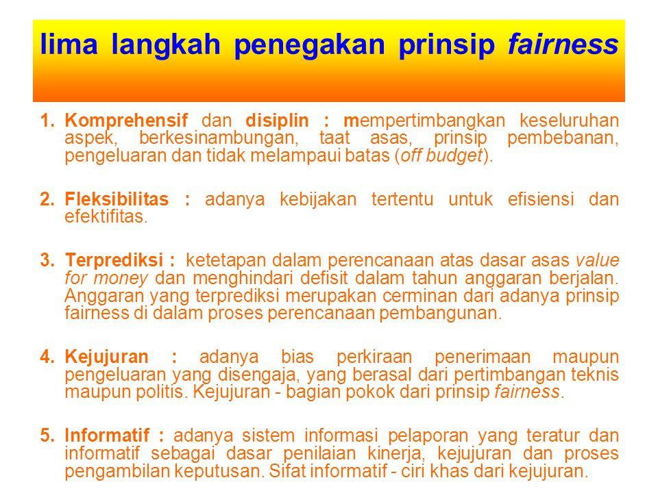 1.Komprehensif dan disiplin : mempertimbangkan keseluruhan aspek, berkesinambungan, taat asas, prinsip pembebanan, pengeluaran dan tidak melampaui bat