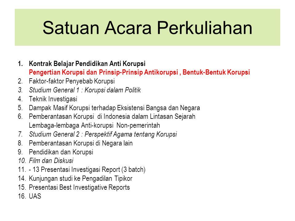 Satuan Acara Perkuliahan 1.Kontrak Belajar Pendidikan Anti Korupsi Pengertian Korupsi dan Prinsip-Prinsip Antikorupsi, Bentuk-Bentuk Korupsi 2.Faktor-