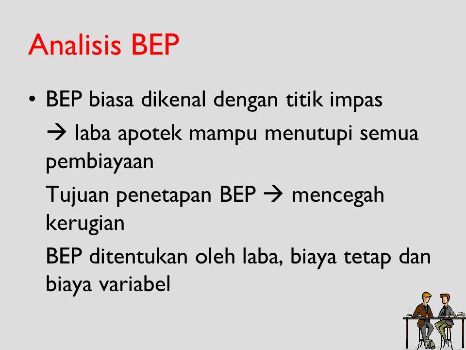 Analisis BEP •BEP biasa dikenal dengan titik impas  laba apotek mampu menutupi semua pembiayaan Tujuan penetapan BEP  mencegah kerugian BEP ditentuk