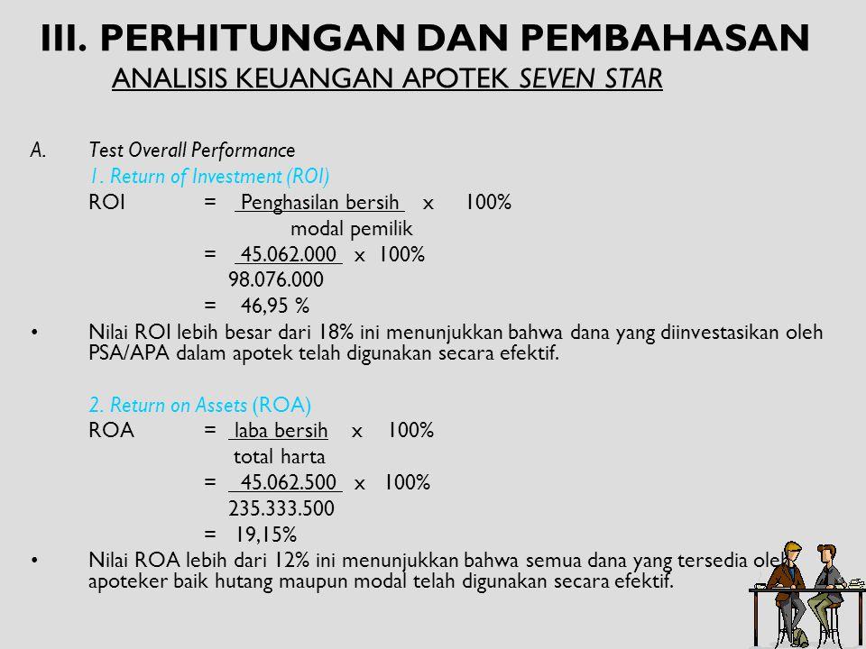 III. PERHITUNGAN DAN PEMBAHASAN ANALISIS KEUANGAN APOTEK SEVEN STAR A.Test Overall Performance 1. Return of Investment (ROI) ROI = Penghasilan bersih