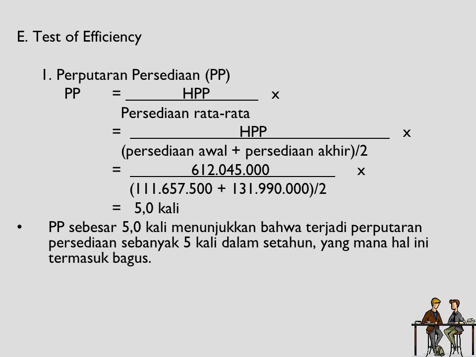 E. Test of Efficiency 1. Perputaran Persediaan (PP) PP= HPP x Persediaan rata-rata = HPP x (persediaan awal + persediaan akhir)/2 = 612.045.000 x (111