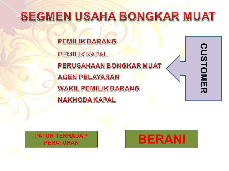 RAPAT KERJASAMA BERITA ACARA KESEPAKATAN 1.PIHAK - PIHAK 2.RUANG LINGKUP 3.JANGKA WAKTU 4.HAK DAN KEWAJIBAN 5.TARIF 6.CARA PEMBAYARAN RENCANA KERJA PENETAPAN TAMBAT UPER BONGKAR 1.MANIFEST 2.PACKING LIST 3.STOWAGE PROFILE 4.DOKUMEN LAINNYA DARI INSTANSI TERKAIT MUAT 1.SHIPPING ORDER 2.STOWAGE PLAN 3.DOKUMEN LAINNYA DARI INSTANSI TERKAIT 1.RENCANA TAMBAT 2.SDM 3.ALAT 4.BIAYA CHECK DOKUMEN 1.PPKB dan SPKBM 2.KESEKAPATAN 3.DOKUMEN B/M