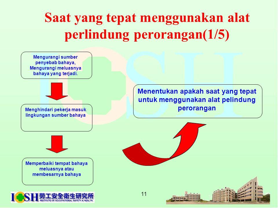 11 Saat yang tepat menggunakan alat perlindung perorangan(1/5) Mengurangi sumber penyebab bahaya, Mengurangi meluasnya bahaya yang terjadi. Menghindar